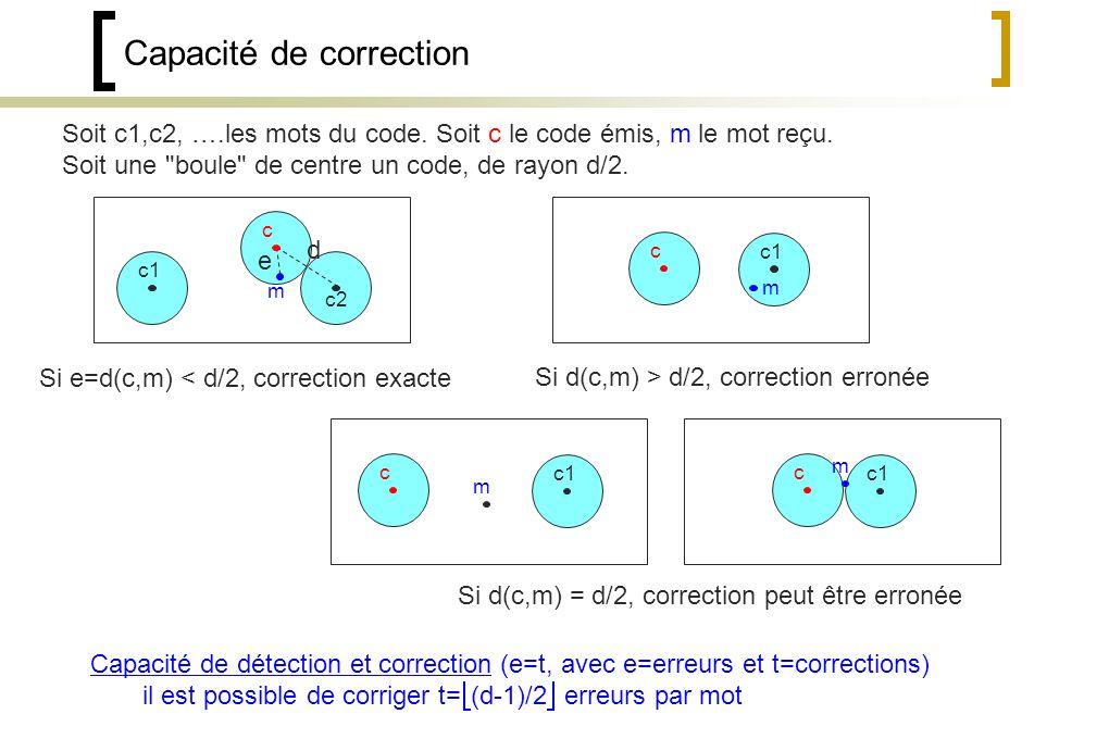 Capacité de correction c1 c2 c m Soit c1,c2, ….les mots du code.