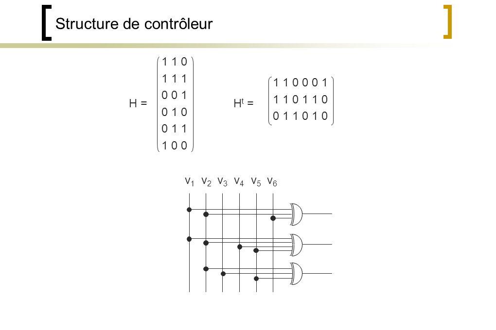 Structure de contrôleur 1 1 0 1 1 1 0 0 1 0 1 0 0 1 1 1 0 0 H = 1 1 0 0 0 1 1 1 0 0 1 1 0 1 0 H t = v4v4 v5v5 v6v6 v1v1 v2v2 v3v3