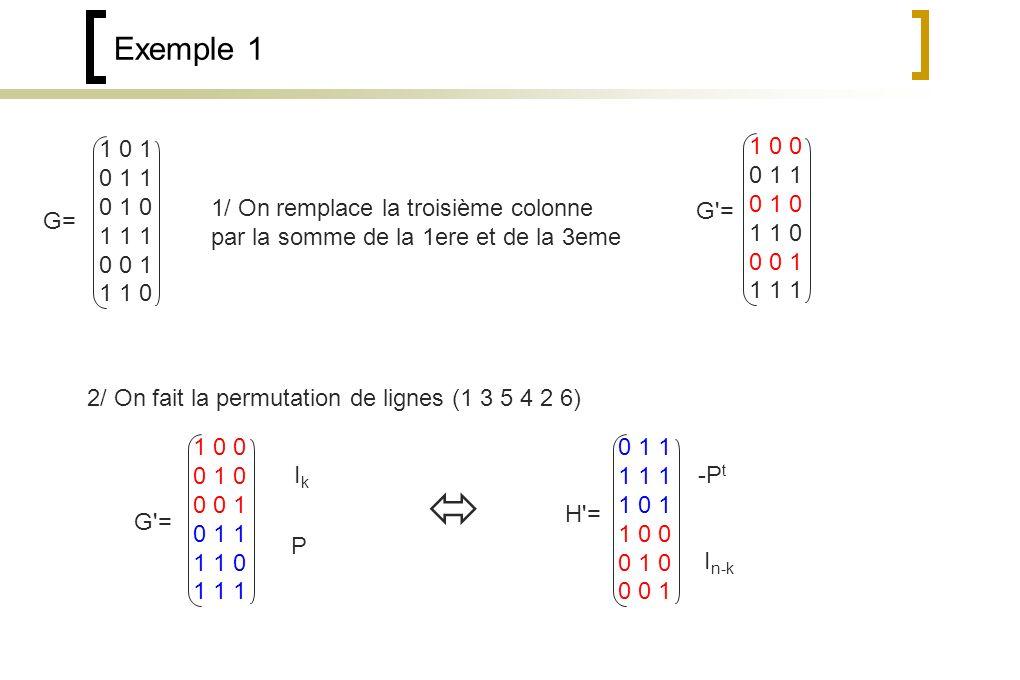 Exemple 1 1/ On remplace la troisième colonne par la somme de la 1ere et de la 3eme G = 2/ On fait la permutation de lignes (1 3 5 4 2 6) G = IkIk P H = I n-k -P t G= 1 0 1 0 1 1 0 1 0 1 1 1 0 0 1 1 1 0 1 0 0 0 1 1 0 1 0 1 1 0 0 0 1 1 1 1 1 0 0 0 1 0 0 0 1 0 1 1 1 1 0 1 1 1 0 1 1 1 1 1 1 0 1 1 0 0 0 1 0 0 0 1