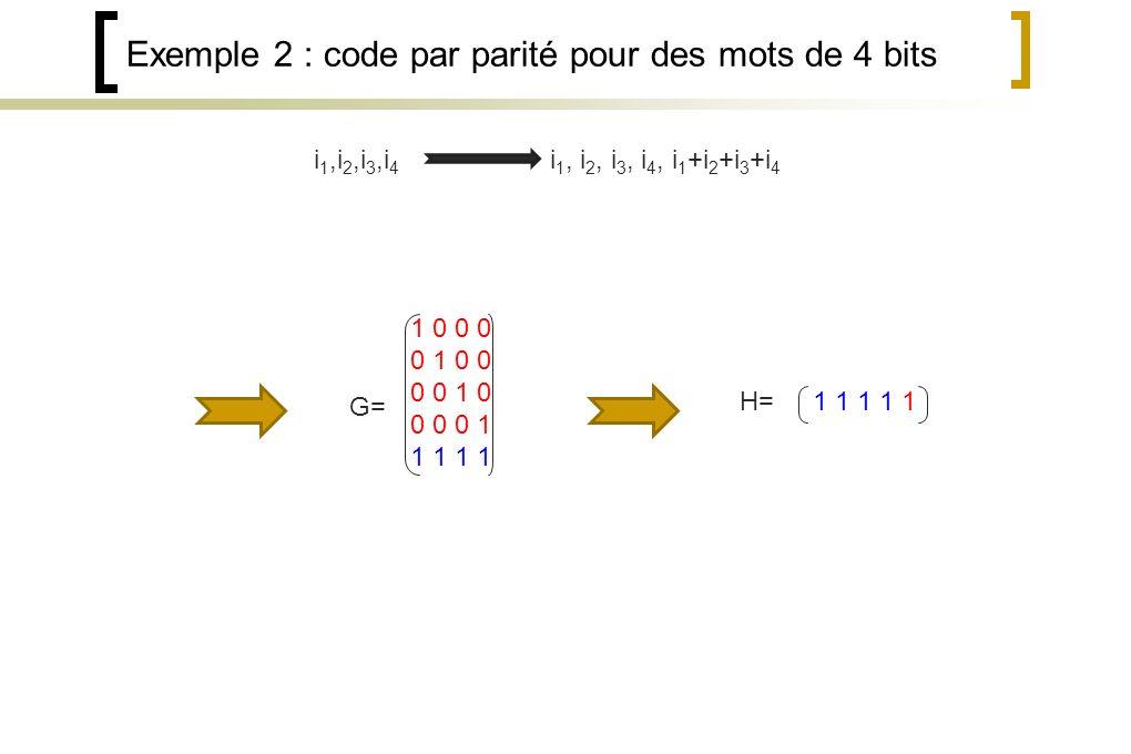 Exemple 2 : code par parité pour des mots de 4 bits H= G= 1 0 0 0 0 1 0 0 0 0 1 0 0 0 0 1 1 1 1 1 1 1 1 i 1,i 2,i 3,i 4 i 1, i 2, i 3, i 4, i 1 +i 2 +i 3 +i 4