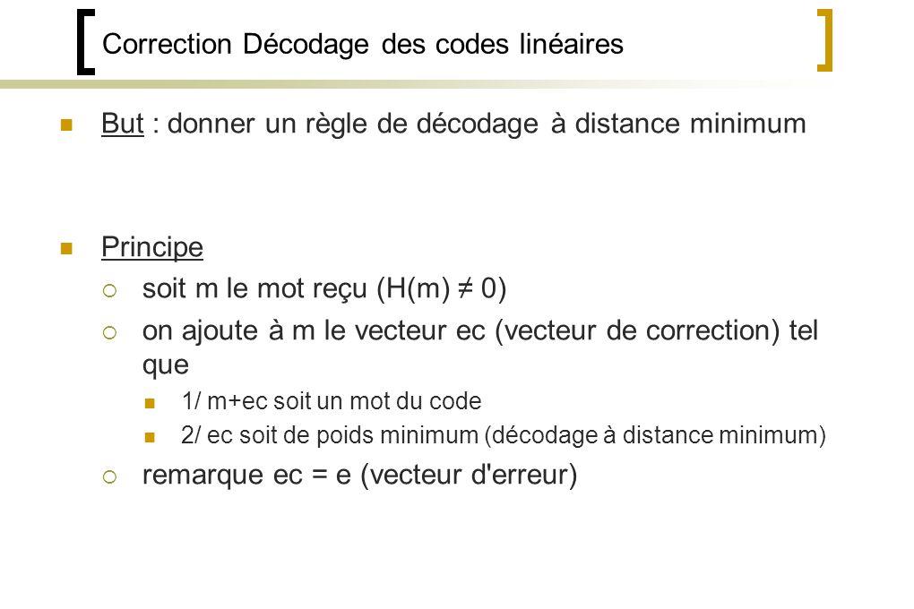Correction Décodage des codes linéaires But : donner un règle de décodage à distance minimum Principe soit m le mot reçu (H(m) 0) on ajoute à m le vecteur ec (vecteur de correction) tel que 1/ m+ec soit un mot du code 2/ ec soit de poids minimum (décodage à distance minimum) remarque ec = e (vecteur d erreur)