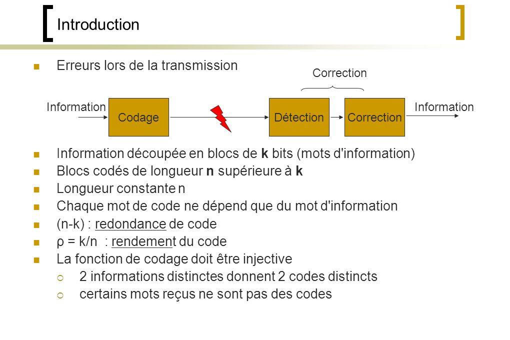 Introduction Erreurs lors de la transmission Information découpée en blocs de k bits (mots d information) Blocs codés de longueur n supérieure à k Longueur constante n Chaque mot de code ne dépend que du mot d information (n-k) : redondance de code ρ = k/n : rendement du code La fonction de codage doit être injective 2 informations distinctes donnent 2 codes distincts certains mots reçus ne sont pas des codes Information CodageDétectionCorrection Information Correction