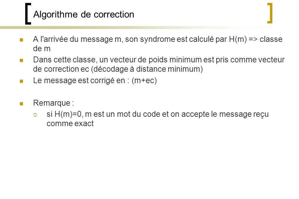 Algorithme de correction A l arrivée du message m, son syndrome est calculé par H(m) => classe de m Dans cette classe, un vecteur de poids minimum est pris comme vecteur de correction ec (décodage à distance minimum) Le message est corrigé en : (m+ec) Remarque : si H(m)=0, m est un mot du code et on accepte le message reçu comme exact