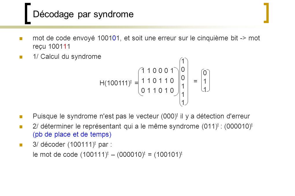 Décodage par syndrome mot de code envoyé 100101, et soit une erreur sur le cinquième bit -> mot reçu 100111 1/ Calcul du syndrome Puisque le syndrome n est pas le vecteur (000) t il y a détection d erreur 2/ déterminer le représentant qui a le même syndrome (011) t : (000010) t (pb de place et de temps) 3/ décoder (100111) t par : le mot de code (100111) t – (000010) t = (100101) t H(100111) t = 100111100111 011011 = 1 1 0 0 0 1 1 1 0 0 1 1 0 1 0