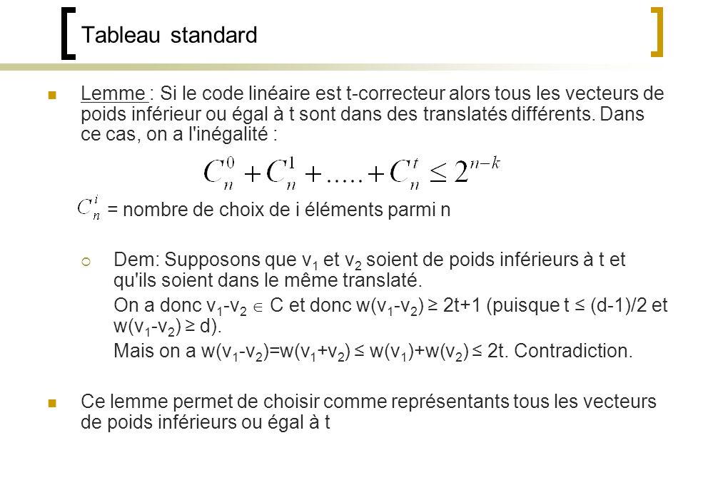 Tableau standard Lemme : Si le code linéaire est t-correcteur alors tous les vecteurs de poids inférieur ou égal à t sont dans des translatés différents.