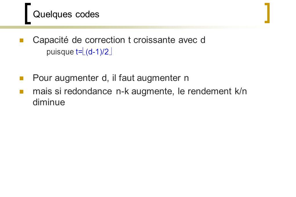 Quelques codes Capacité de correction t croissante avec d puisque t= (d-1)/2 Pour augmenter d, il faut augmenter n mais si redondance n-k augmente, le rendement k/n diminue