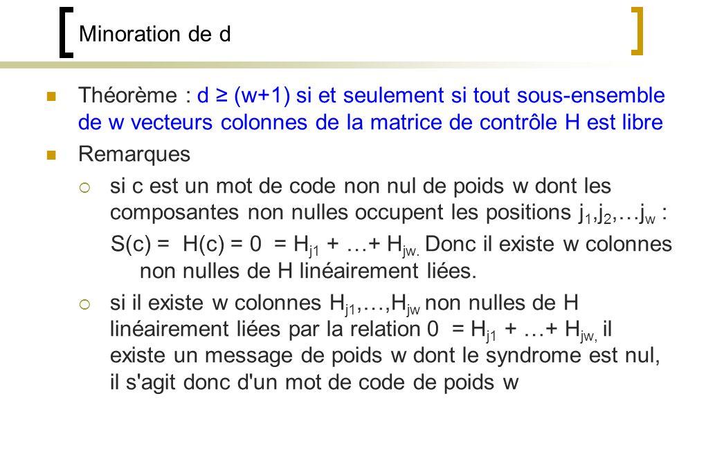 Minoration de d Théorème : d (w+1) si et seulement si tout sous-ensemble de w vecteurs colonnes de la matrice de contrôle H est libre Remarques si c est un mot de code non nul de poids w dont les composantes non nulles occupent les positions j 1,j 2,…j w : S(c) = H(c) = 0 = H j1 + …+ H jw.
