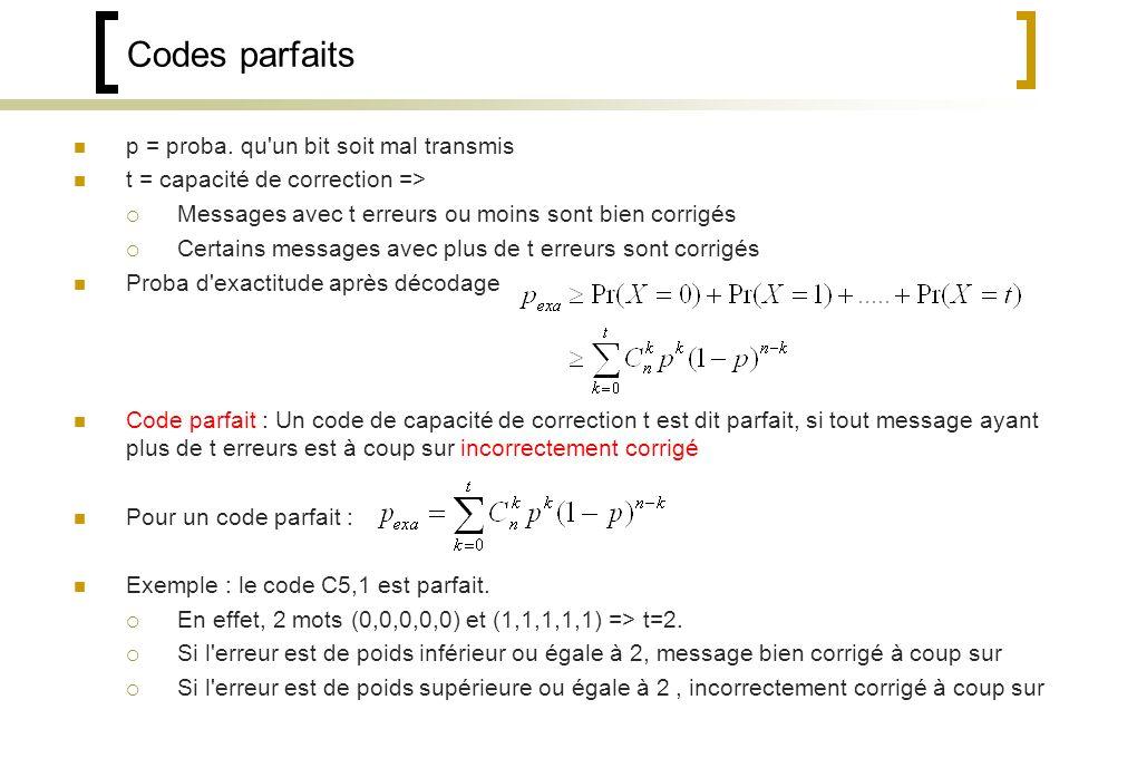 Codes parfaits p = proba.