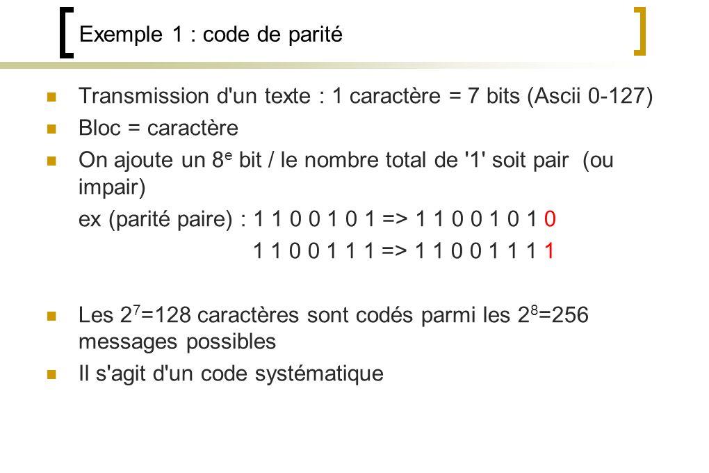 Exemple 1 : code de parité Transmission d un texte : 1 caractère = 7 bits (Ascii 0-127) Bloc = caractère On ajoute un 8 e bit / le nombre total de 1 soit pair (ou impair) ex (parité paire) : 1 1 0 0 1 0 1 => 1 1 0 0 1 0 1 0 1 1 0 0 1 1 1 => 1 1 0 0 1 1 1 1 Les 2 7 =128 caractères sont codés parmi les 2 8 =256 messages possibles Il s agit d un code systématique