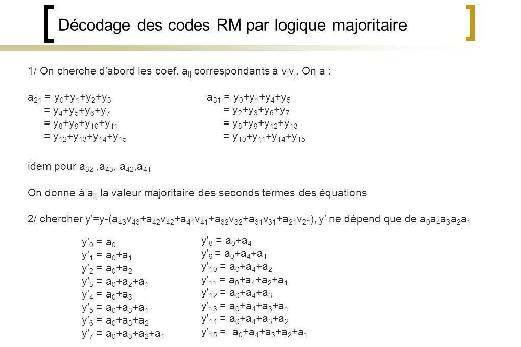 Décodage des codes RM par logique majoritaire 1/ On cherche d abord les coef.