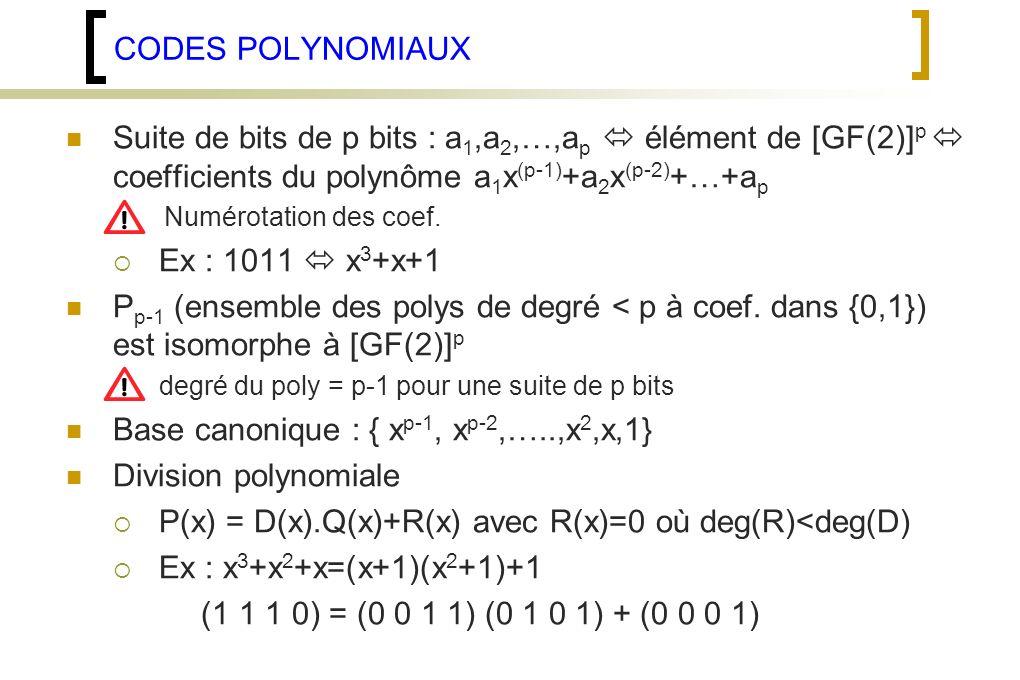 CODES POLYNOMIAUX Suite de bits de p bits : a 1,a 2,…,a p élément de [GF(2)] p coefficients du polynôme a 1 x (p-1) +a 2 x (p-2) +…+a p Numérotation des coef.