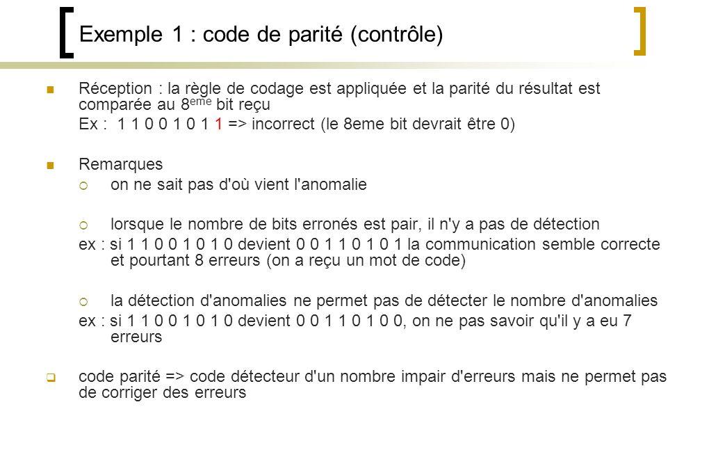 Exemple 1 : code de parité (contrôle) Réception : la règle de codage est appliquée et la parité du résultat est comparée au 8 eme bit reçu Ex : 1 1 0 0 1 0 1 1 => incorrect (le 8eme bit devrait être 0) Remarques on ne sait pas d où vient l anomalie lorsque le nombre de bits erronés est pair, il n y a pas de détection ex : si 1 1 0 0 1 0 1 0 devient 0 0 1 1 0 1 0 1 la communication semble correcte et pourtant 8 erreurs (on a reçu un mot de code) la détection d anomalies ne permet pas de détecter le nombre d anomalies ex : si 1 1 0 0 1 0 1 0 devient 0 0 1 1 0 1 0 0, on ne pas savoir qu il y a eu 7 erreurs code parité => code détecteur d un nombre impair d erreurs mais ne permet pas de corriger des erreurs