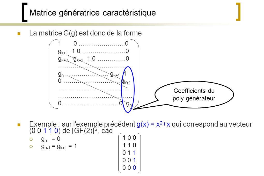 Matrice génératrice caractéristique La matrice G(g) est donc de la forme Exemple : sur l exemple précédent g(x) = x 2 +x qui correspond au vecteur (0 0 1 1 0) de [GF(2)] 5, càd g n = 0 g n-1 = g k+1 = 1 1 0 ……………….....0 g k+1 1 0 …………………0 g k+2 g k+1 1 0 …………..0 …………………………… g n ………………… g k+1 1 0 ……………………….g k+1 ……………………………… 0……………………….0 g n 1 0 0 1 1 0 0 1 1 0 0 1 0 0 0 Coefficients du poly générateur