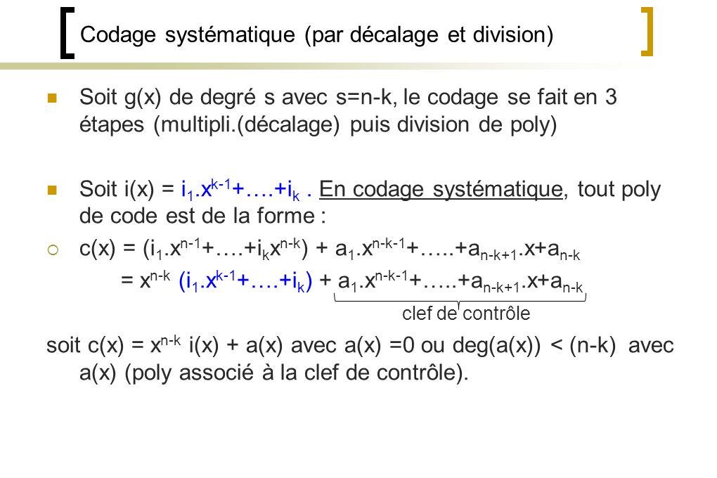 Codage systématique (par décalage et division) Soit g(x) de degré s avec s=n-k, le codage se fait en 3 étapes (multipli.(décalage) puis division de poly) Soit i(x) = i 1.x k-1 +….+i k.