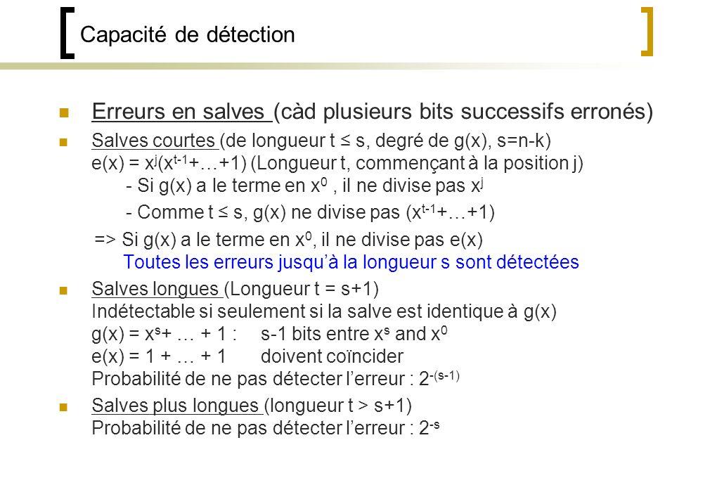 Capacité de détection Erreurs en salves (càd plusieurs bits successifs erronés) Salves courtes (de longueur t s, degré de g(x), s=n-k) e(x) = x j (x t-1 +…+1) (Longueur t, commençant à la position j) - Si g(x) a le terme en x 0, il ne divise pas x j - Comme t s, g(x) ne divise pas (x t-1 +…+1) => Si g(x) a le terme en x 0, il ne divise pas e(x) Toutes les erreurs jusquà la longueur s sont détectées Salves longues (Longueur t = s+1) Indétectable si seulement si la salve est identique à g(x) g(x) = x s + … + 1 :s-1 bits entre x s and x 0 e(x) = 1 + … + 1doivent coïncider Probabilité de ne pas détecter lerreur : 2 -(s-1) Salves plus longues (longueur t > s+1) Probabilité de ne pas détecter lerreur : 2 -s
