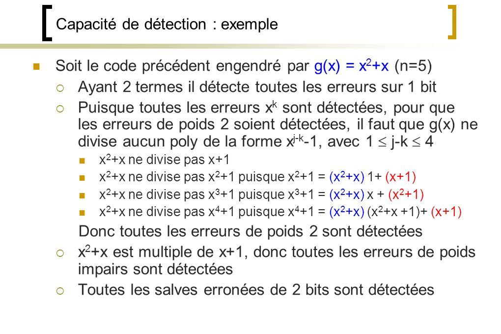 Capacité de détection : exemple Soit le code précédent engendré par g(x) = x 2 +x (n=5) Ayant 2 termes il détecte toutes les erreurs sur 1 bit Puisque toutes les erreurs x k sont détectées, pour que les erreurs de poids 2 soient détectées, il faut que g(x) ne divise aucun poly de la forme x j-k -1, avec 1 j-k 4 x 2 +x ne divise pas x+1 x 2 +x ne divise pas x 2 +1 puisque x 2 +1 = (x 2 +x) 1+ (x+1) x 2 +x ne divise pas x 3 +1 puisque x 3 +1 = (x 2 +x) x + (x 2 +1) x 2 +x ne divise pas x 4 +1 puisque x 4 +1 = (x 2 +x) (x 2 +x +1)+ (x+1) Donc toutes les erreurs de poids 2 sont détectées x 2 +x est multiple de x+1, donc toutes les erreurs de poids impairs sont détectées Toutes les salves erronées de 2 bits sont détectées