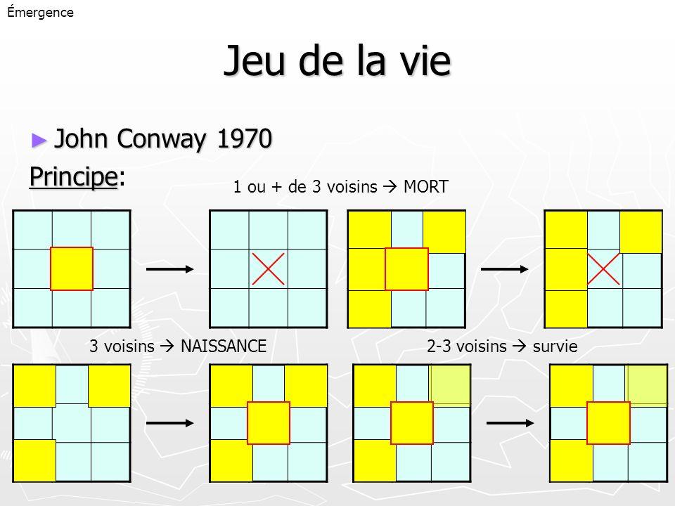 Jeu de la vie John Conway 1970 John Conway 1970 Principe Principe: 1 ou + de 3 voisins MORT 3 voisins NAISSANCE 2-3 voisins survie Émergence