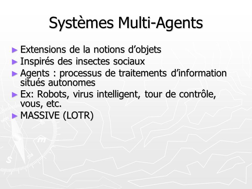 Systèmes Multi-Agents Extensions de la notions dobjets Extensions de la notions dobjets Inspirés des insectes sociaux Inspirés des insectes sociaux Ag