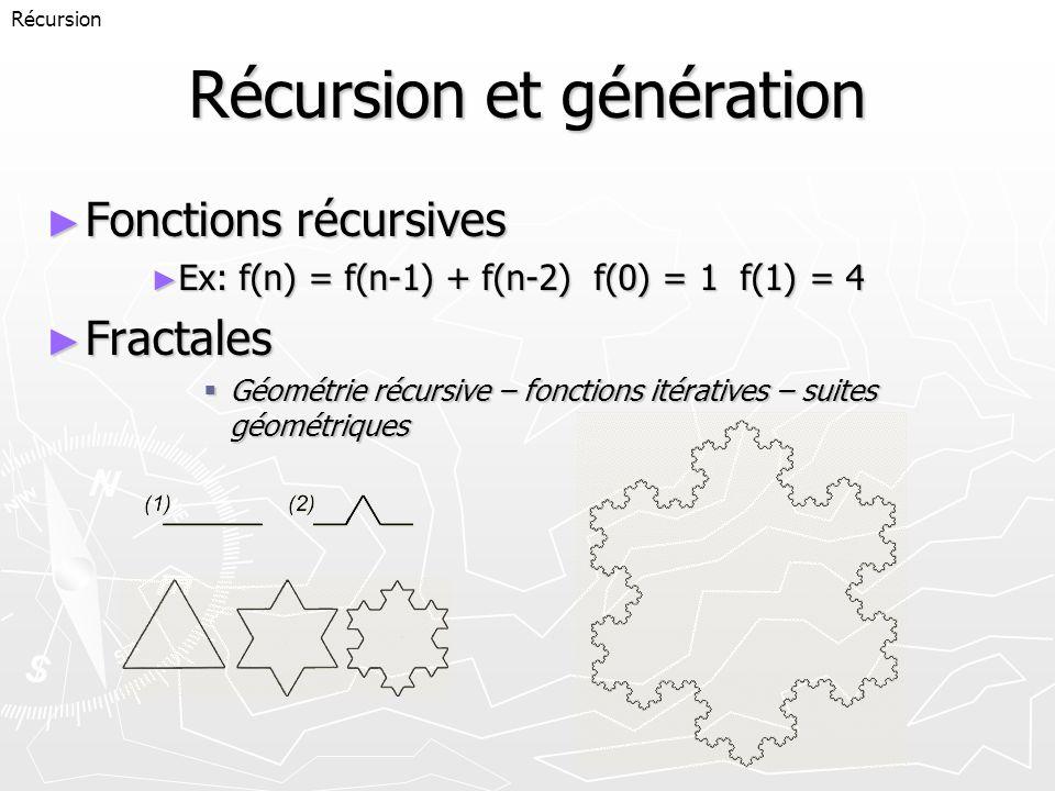 Récursion et génération Fonctions récursives Fonctions récursives Ex: f(n) = f(n-1) + f(n-2) f(0) = 1 f(1) = 4 Ex: f(n) = f(n-1) + f(n-2) f(0) = 1 f(1