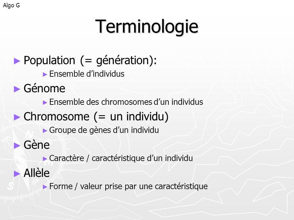 Terminologie Population (= génération): Ensemble dindividus Génome Ensemble des chromosomes dun individus Chromosome (= un individu) Groupe de gènes d