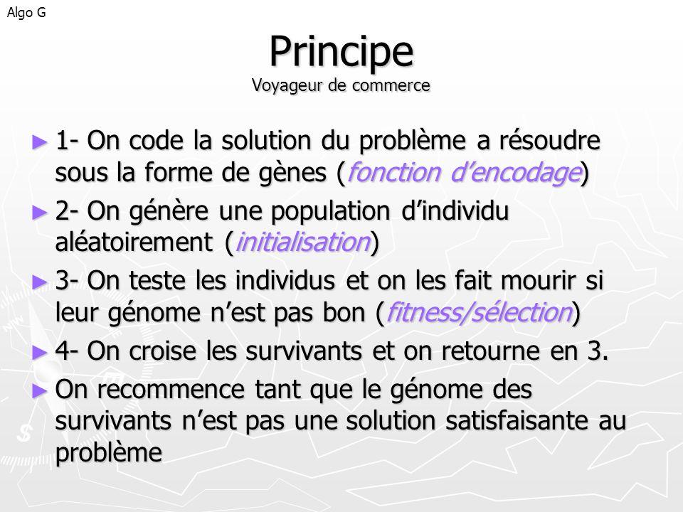Principe Voyageur de commerce 1- On code la solution du problème a résoudre sous la forme de gènes (fonction dencodage) 1- On code la solution du prob