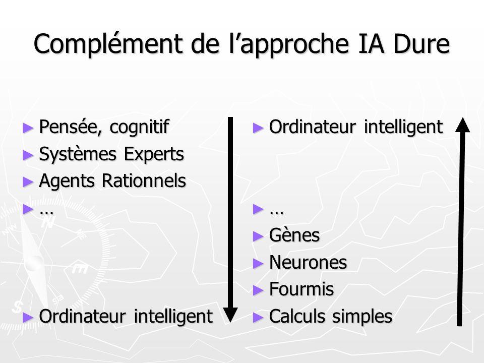 Complément de lapproche IA Dure Pensée, cognitif Pensée, cognitif Systèmes Experts Systèmes Experts Agents Rationnels Agents Rationnels … Ordinateur i