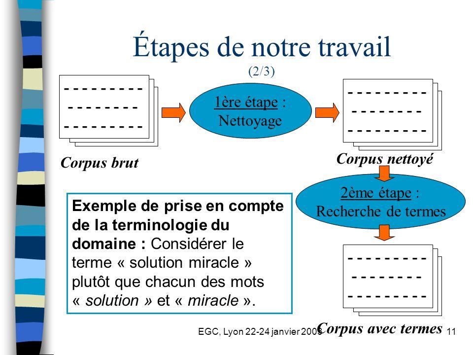 EGC, Lyon 22-24 janvier 200311 Étapes de notre travail (2/3) - - - - - - - - - - - - - - - - - - - - - - - - - - 1ère étape : Nettoyage Corpus brut Corpus nettoyé - - - - - - - - - - - - - - - - - - - - - - - - - - 2ème étape : Recherche de termes Corpus avec termes - - - - - - - - - - - - - - - - - - - - - - - - - - Exemple de prise en compte de la terminologie du domaine : Considérer le terme « solution miracle » plutôt que chacun des mots « solution » et « miracle ».