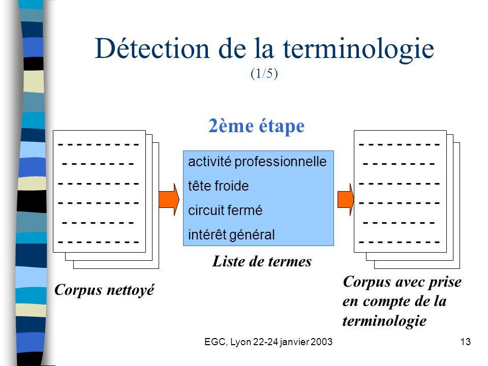 EGC, Lyon 22-24 janvier 200313 - - - - - - - - - - - - - - - - - - - - - - - - - - - - - - - - - - - - - - - - - - - - - - - - - - - - Corpus nettoyé 2ème étape activité professionnelle tête froide circuit fermé intérêt général Corpus avec prise en compte de la terminologie - - - - - - - - - - - - - - - - - - - - - - - - - - - - - - - - - - - - - - - - - - - - - - - - - - - - Liste de termes Détection de la terminologie (1/5)