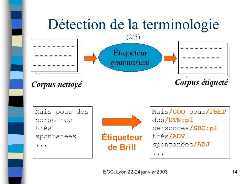 EGC, Lyon 22-24 janvier 200314 - - - - - - - - - - - - - - - - - - - - - - - - - - Étiqueteur grammatical Corpus nettoyé Corpus étiqueté - - - - - - -