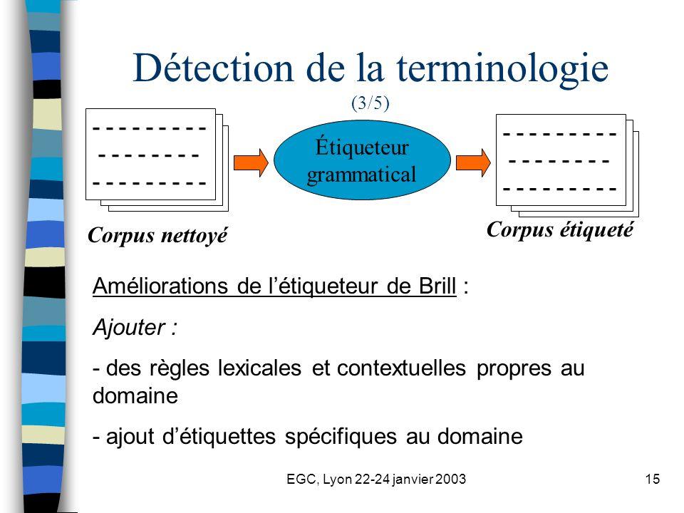 EGC, Lyon 22-24 janvier 200315 - - - - - - - - - - - - - - - - - - - - - - - - - - Étiqueteur grammatical Corpus nettoyé Corpus étiqueté - - - - - - -