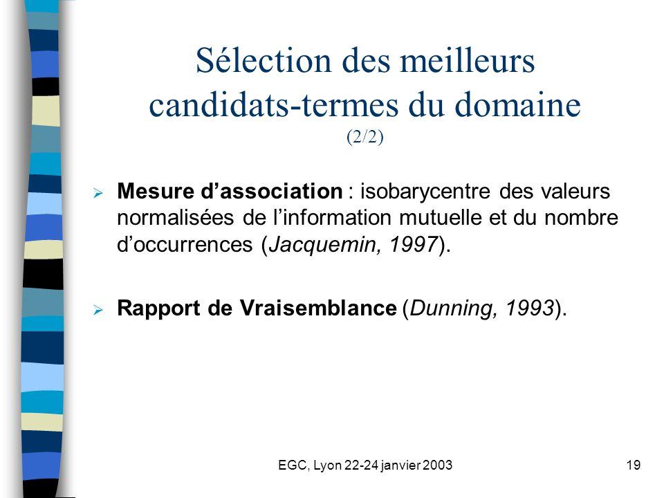 EGC, Lyon 22-24 janvier 200319 Sélection des meilleurs candidats-termes du domaine (2/2) Mesure dassociation : isobarycentre des valeurs normalisées d
