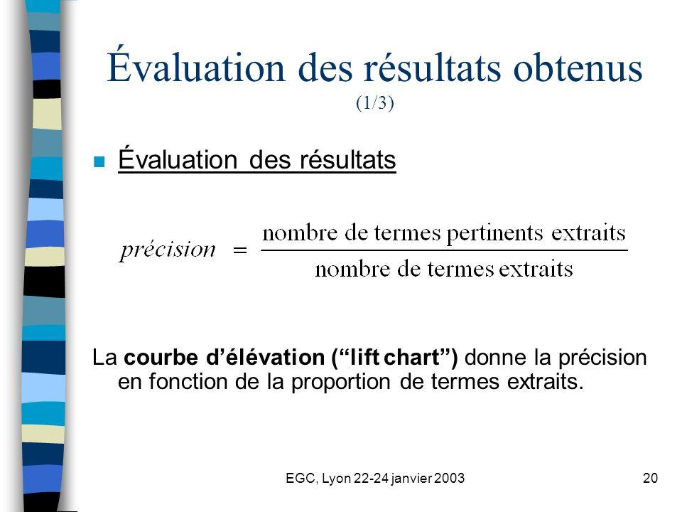 EGC, Lyon 22-24 janvier 200320 Évaluation des résultats obtenus (1/3) n Évaluation des résultats La courbe délévation (lift chart) donne la précision en fonction de la proportion de termes extraits.