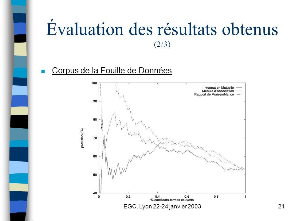 EGC, Lyon 22-24 janvier 200321 n Corpus de la Fouille de Données Évaluation des résultats obtenus (2/3)