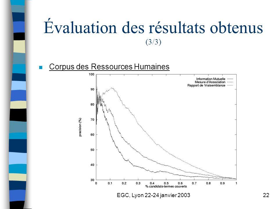 EGC, Lyon 22-24 janvier 200322 n Corpus des Ressources Humaines Évaluation des résultats obtenus (3/3)