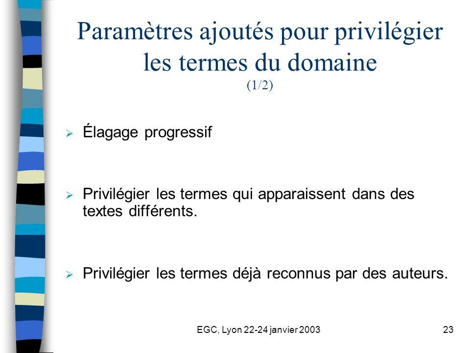EGC, Lyon 22-24 janvier 200323 Paramètres ajoutés pour privilégier les termes du domaine (1/2) Élagage progressif Privilégier les termes qui apparaissent dans des textes différents.