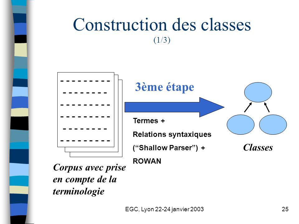 EGC, Lyon 22-24 janvier 200325 Construction des classes (1/3) - - - - - - - - - - - - - - - - - - - - - - - - - - - - - - - - - - - - - - - - - - - -