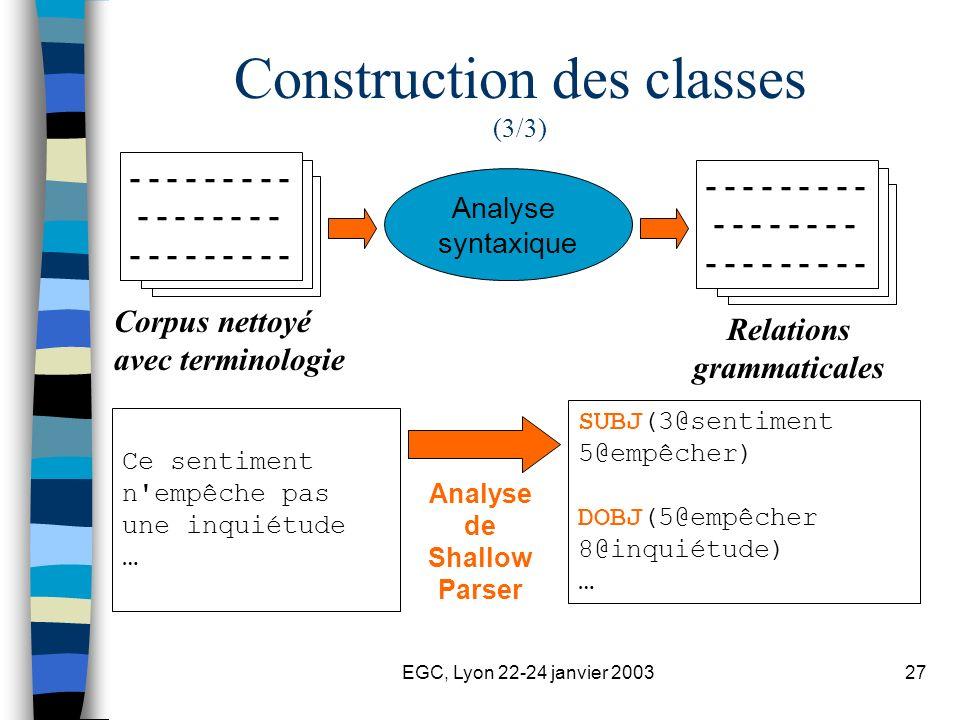 EGC, Lyon 22-24 janvier 200327 Construction des classes (3/3) - - - - - - - - - - - - - - - - - - - - - - - - - - Analyse syntaxique Relations grammat
