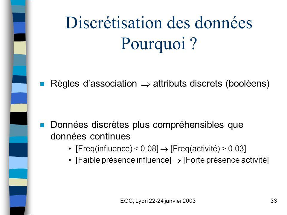 EGC, Lyon 22-24 janvier 200333 Discrétisation des données Pourquoi ? n Règles dassociation attributs discrets (booléens) n Données discrètes plus comp