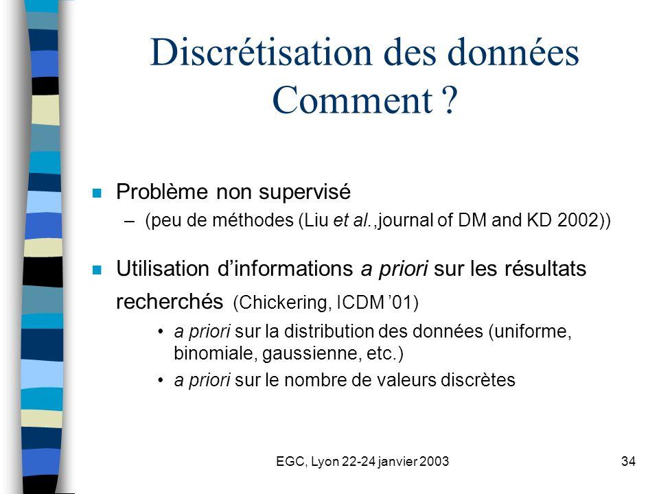 EGC, Lyon 22-24 janvier 200334 Discrétisation des données Comment ? n Problème non supervisé –(peu de méthodes (Liu et al.,journal of DM and KD 2002))