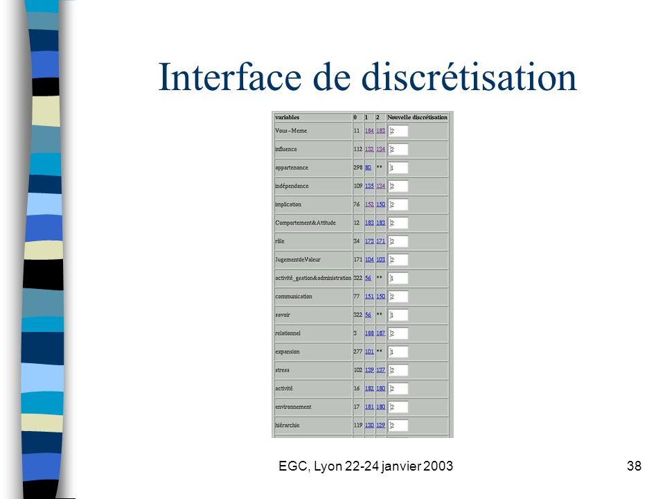 EGC, Lyon 22-24 janvier 200338 Interface de discrétisation