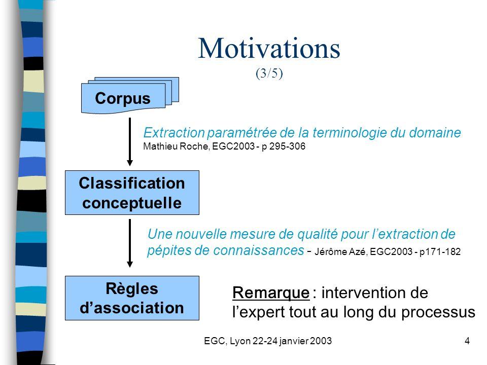 EGC, Lyon 22-24 janvier 200315 - - - - - - - - - - - - - - - - - - - - - - - - - - Étiqueteur grammatical Corpus nettoyé Corpus étiqueté - - - - - - - - - - - - - - - - - - - - - - - - - - Détection de la terminologie (3/5) Améliorations de létiqueteur de Brill : Ajouter : - des règles lexicales et contextuelles propres au domaine - ajout détiquettes spécifiques au domaine