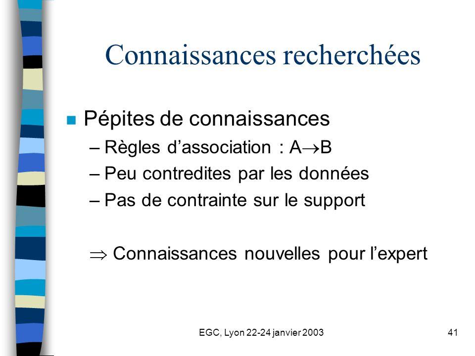 EGC, Lyon 22-24 janvier 200341 Connaissances recherchées n Pépites de connaissances –Règles dassociation : A B –Peu contredites par les données –Pas d