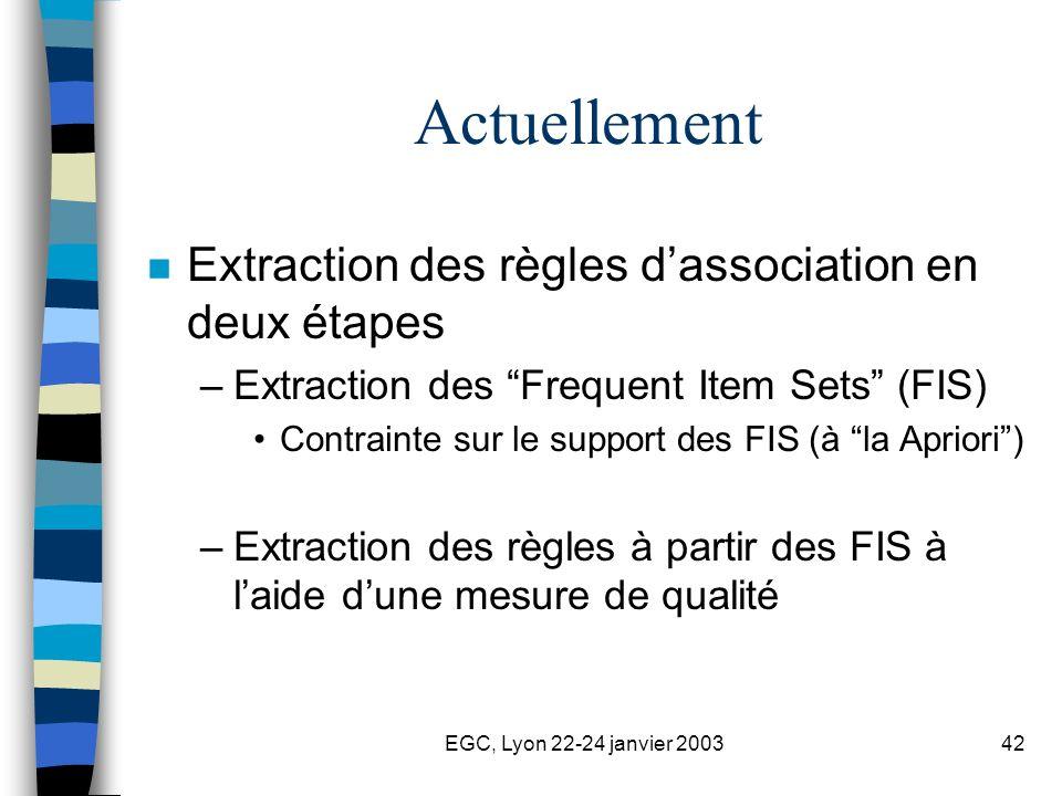 EGC, Lyon 22-24 janvier 200342 Actuellement n Extraction des règles dassociation en deux étapes –Extraction des Frequent Item Sets (FIS) Contrainte sur le support des FIS (à la Apriori) –Extraction des règles à partir des FIS à laide dune mesure de qualité