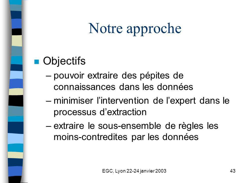 EGC, Lyon 22-24 janvier 200343 Notre approche n Objectifs –pouvoir extraire des pépites de connaissances dans les données –minimiser lintervention de lexpert dans le processus dextraction –extraire le sous-ensemble de règles les moins-contredites par les données