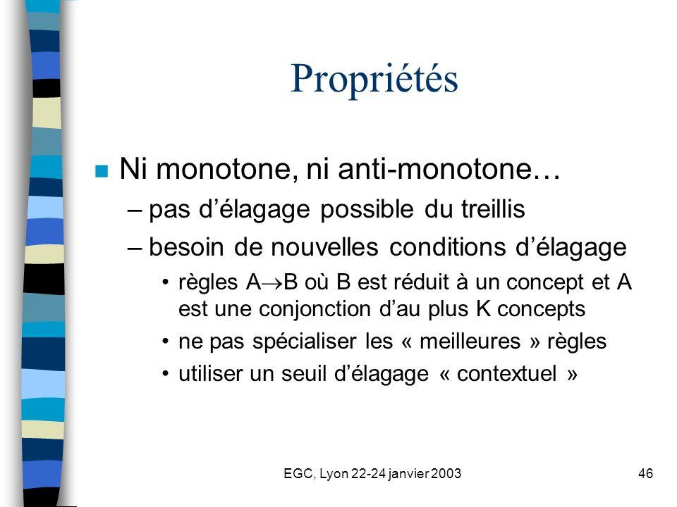 EGC, Lyon 22-24 janvier 200346 Propriétés n Ni monotone, ni anti-monotone… –pas délagage possible du treillis –besoin de nouvelles conditions délagage