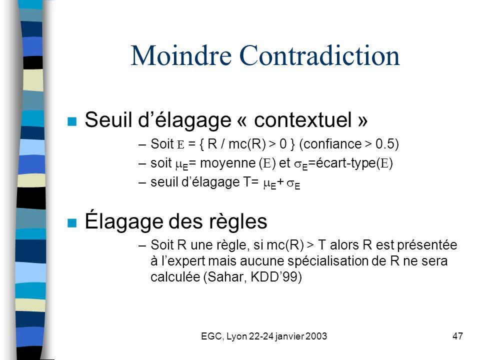 EGC, Lyon 22-24 janvier 200347 Moindre Contradiction n Seuil délagage « contextuel » –Soit = { R / mc(R) > 0 } (confiance > 0.5) –soit E = moyenne ( ) et E =écart-type( ) –seuil délagage T= E + E n Élagage des règles –Soit R une règle, si mc(R) > T alors R est présentée à lexpert mais aucune spécialisation de R ne sera calculée (Sahar, KDD99)