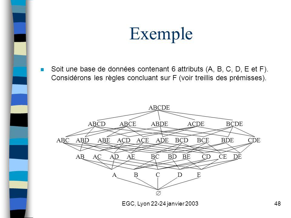 EGC, Lyon 22-24 janvier 200348 Exemple n Soit une base de données contenant 6 attributs (A, B, C, D, E et F). Considérons les règles concluant sur F (