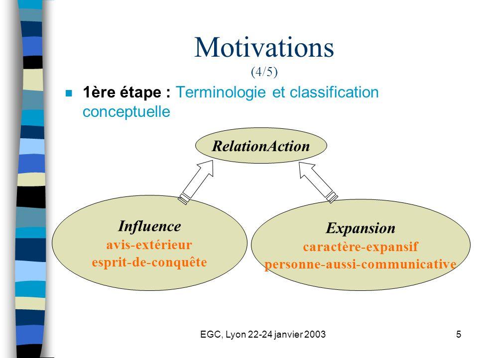 EGC, Lyon 22-24 janvier 20035 Motivations (4/5) n 1ère étape : Terminologie et classification conceptuelle Influence avis-extérieur esprit-de-conquête Expansion caractère-expansif personne-aussi-communicative RelationAction