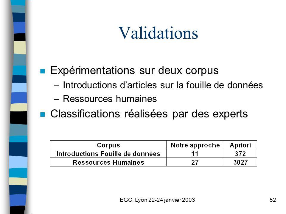 EGC, Lyon 22-24 janvier 200352 Validations n Expérimentations sur deux corpus –Introductions darticles sur la fouille de données –Ressources humaines n Classifications réalisées par des experts