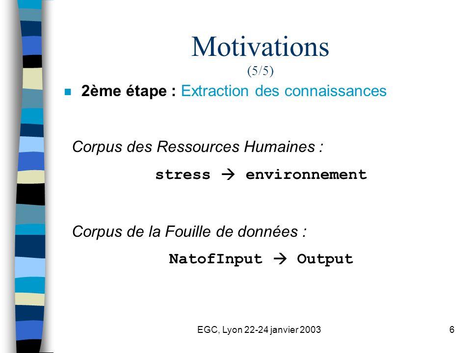 EGC, Lyon 22-24 janvier 200327 Construction des classes (3/3) - - - - - - - - - - - - - - - - - - - - - - - - - - Analyse syntaxique Relations grammaticales - - - - - - - - - - - - - - - - - - - - - - - - - - Ce sentiment n empêche pas une inquiétude … SUBJ(3@sentiment 5@empêcher) DOBJ(5@empêcher 8@inquiétude) … Analyse de Shallow Parser Corpus nettoyé avec terminologie